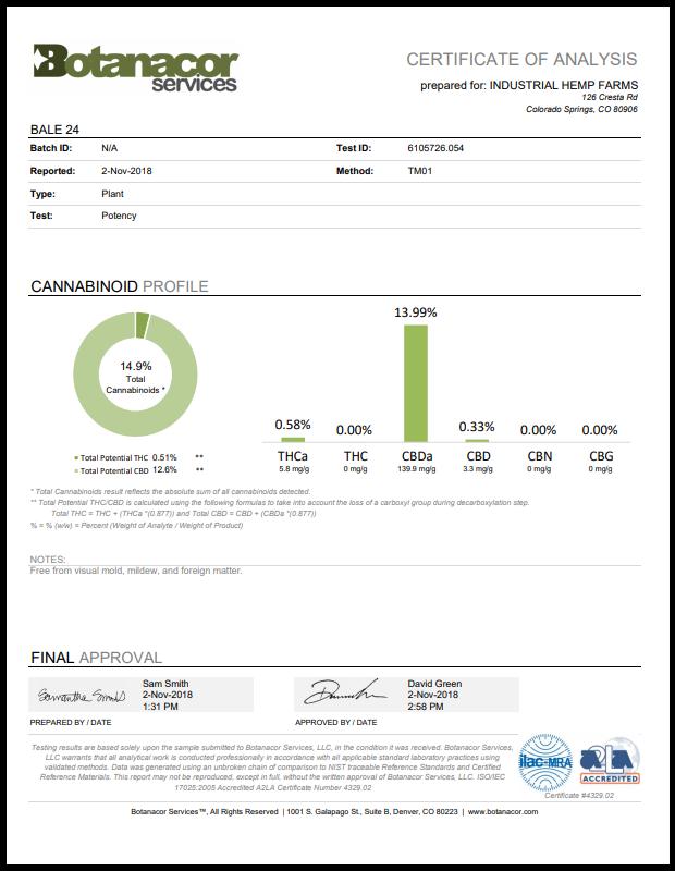 Wholesale CBD Hemp Biomass - IHF LLC