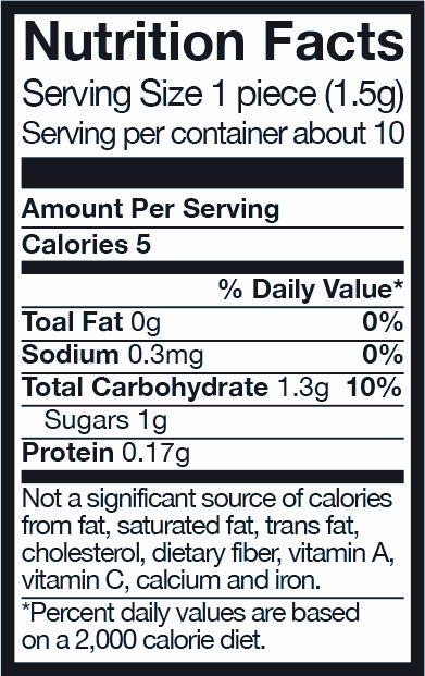 gummy bears nutrition facts